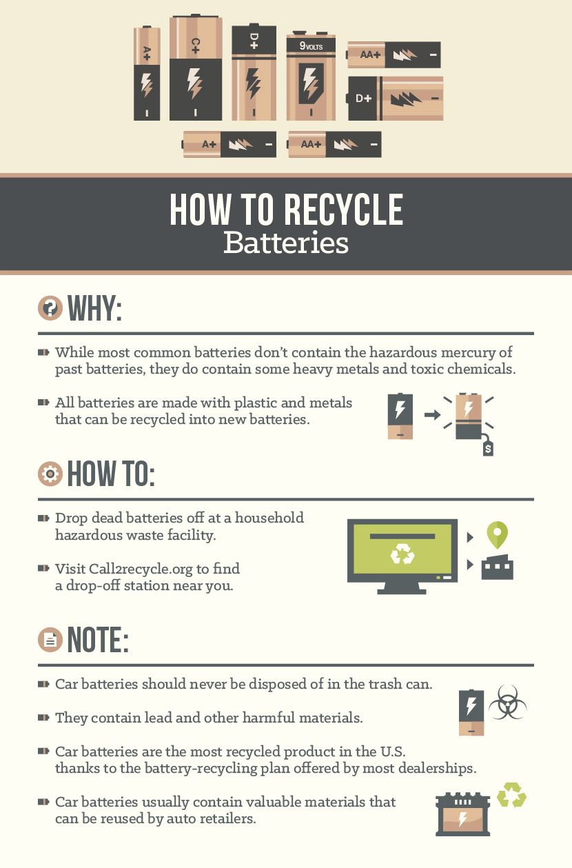 Battery recycling information